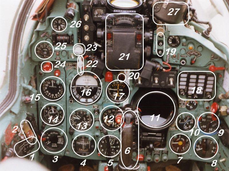 Cockpit MiG-21 M