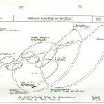 Zone höherer Kunstflug