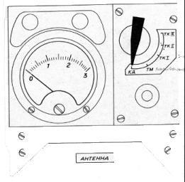 Kontrollpult CD-41 KTP