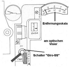 optisches Visier ASP