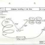 Zone einfacher Kunstflug
