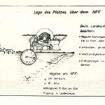 Lage FP über NFF