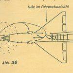 Wirkungsweise Anlass- und Luftablassklappen